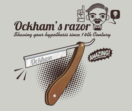 Ockham's Razor | Our Politics