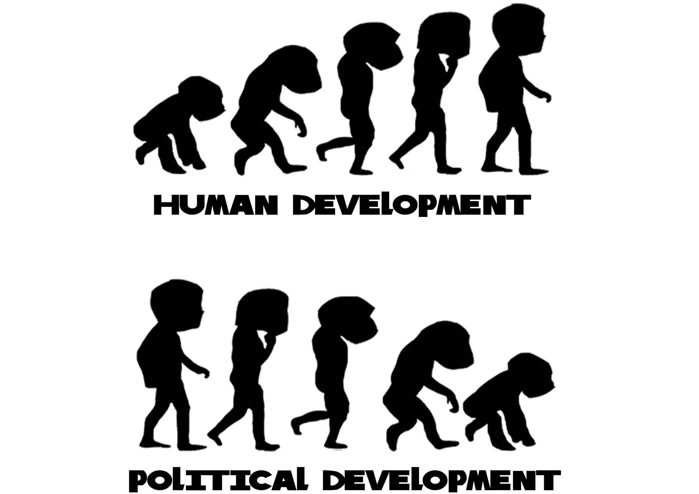"Samuel Huntington ""Political Development and Political Decay"" Summary"