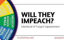 Will They Impeach? Part Two