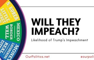 Will They Impeach? Part Three