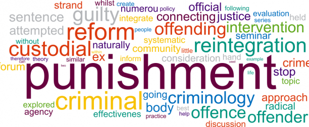 Criminal Law: Theories of Punishment
